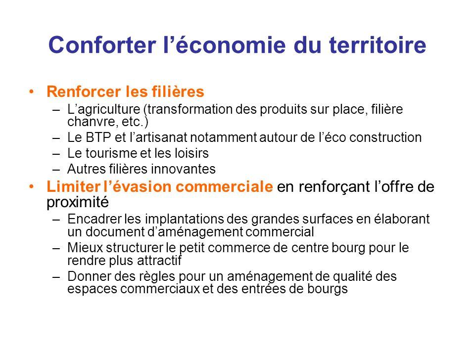 Conforter léconomie du territoire Renforcer les filières –Lagriculture (transformation des produits sur place, filière chanvre, etc.) –Le BTP et larti
