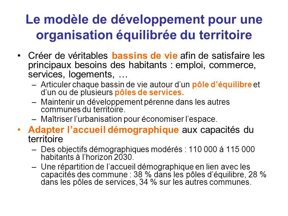 Le modèle de développement pour une organisation équilibrée du territoire Créer de véritables bassins de vie afin de satisfaire les principaux besoins