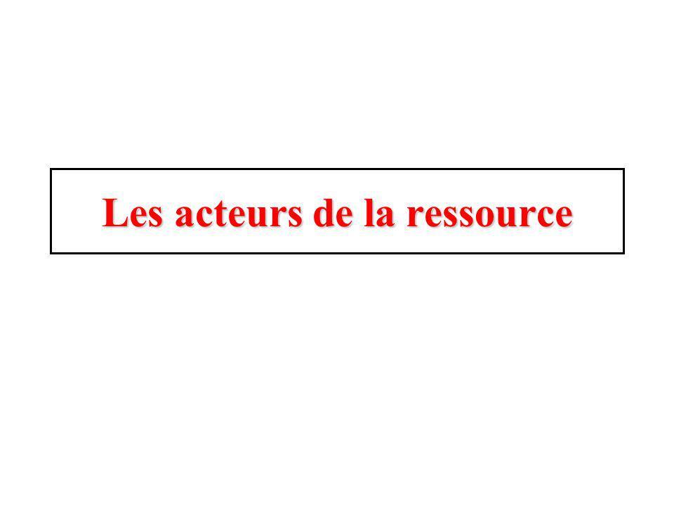 Les acteurs de la ressource
