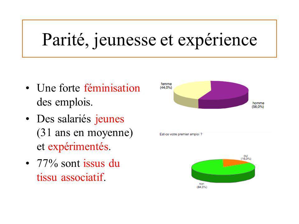 Parité, jeunesse et expérience Une forte féminisation des emplois.
