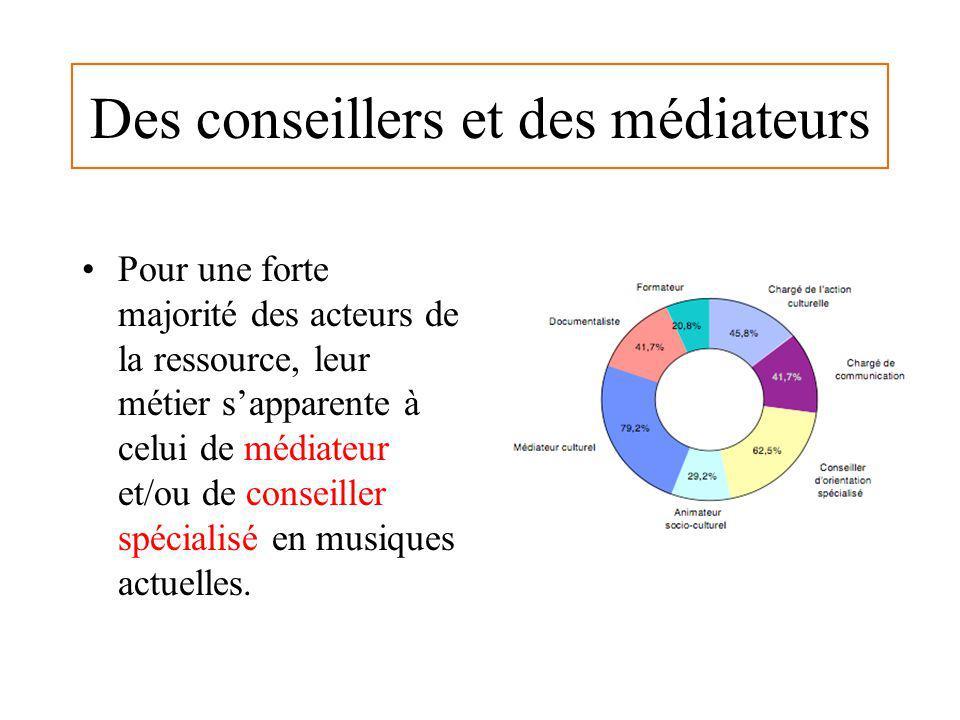 Des conseillers et des médiateurs Pour une forte majorité des acteurs de la ressource, leur métier sapparente à celui de médiateur et/ou de conseiller spécialisé en musiques actuelles.