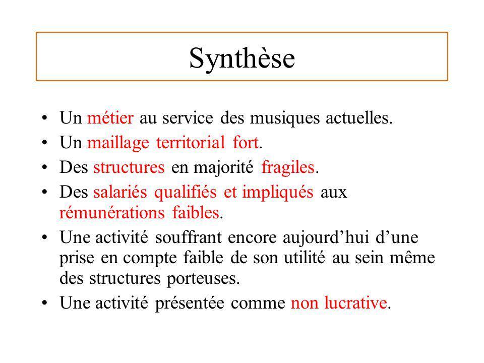 Synthèse Un métier au service des musiques actuelles.