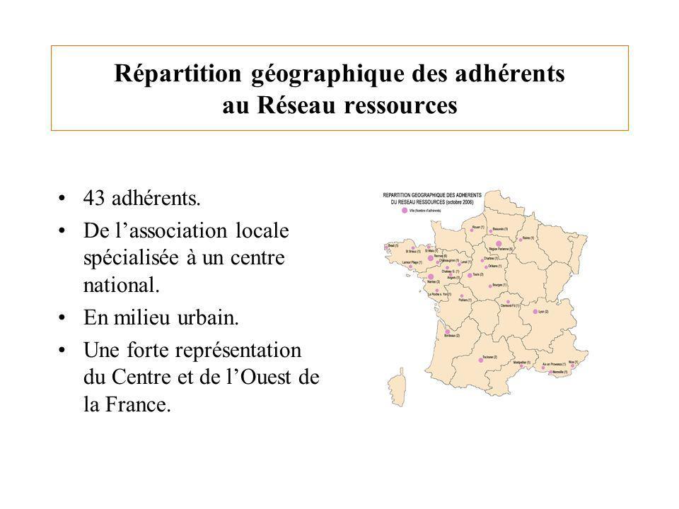 Répartition géographique des adhérents au Réseau ressources 43 adhérents. De lassociation locale spécialisée à un centre national. En milieu urbain. U