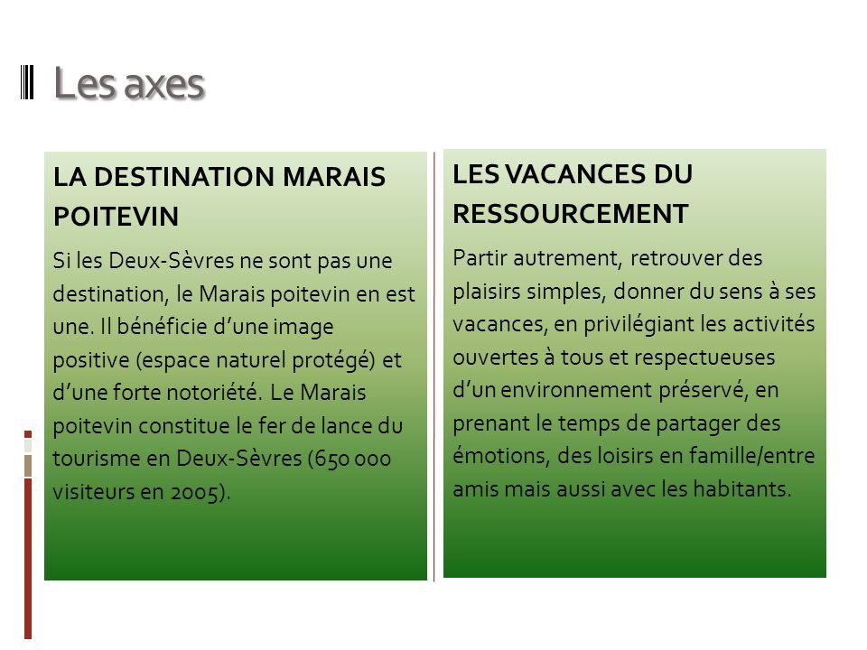Les axes LA DESTINATION MARAIS POITEVIN Si les Deux-Sèvres ne sont pas une destination, le Marais poitevin en est une. Il bénéficie dune image positiv
