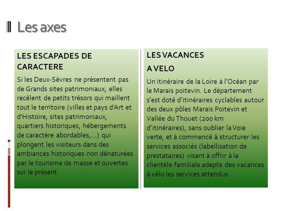 Les axes LES ESCAPADES DE CARACTERE Si les Deux-Sèvres ne présentent pas de Grands sites patrimoniaux, elles recèlent de petits trésors qui maillent t
