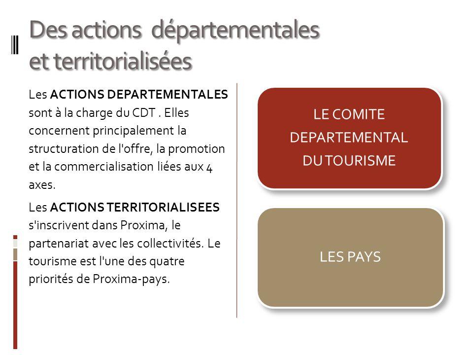 Des actions départementales et territorialisées Les ACTIONS DEPARTEMENTALES sont à la charge du CDT. Elles concernent principalement la structuration