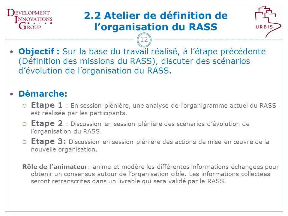 2.2 Atelier de définition de lorganisation du RASS 12 Objectif : Sur la base du travail réalisé, à létape précédente (Définition des missions du RASS), discuter des scénarios dévolution de lorganisation du RASS.