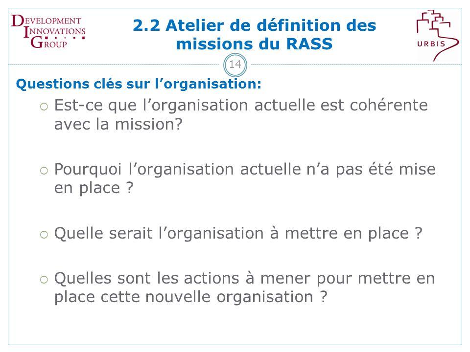 2.2 Atelier de définition des missions du RASS 14 Questions clés sur lorganisation: Est-ce que lorganisation actuelle est cohérente avec la mission.