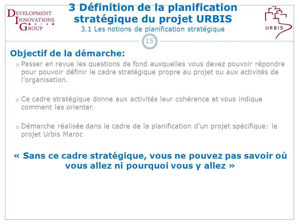 15 Objectif de la démarche: o Passer en revue les questions de fond auxquelles vous devez pouvoir répondre pour pouvoir définir le cadre stratégique propre au projet ou aux activités de lorganisation.