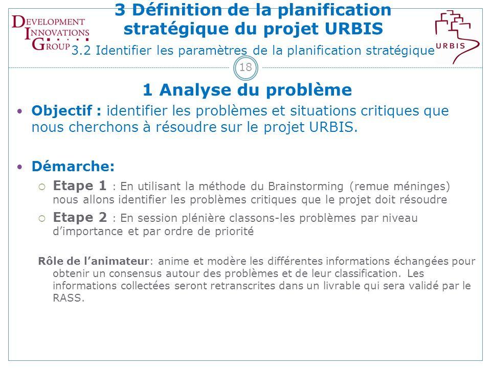 18 1 Analyse du problème Objectif : identifier les problèmes et situations critiques que nous cherchons à résoudre sur le projet URBIS.