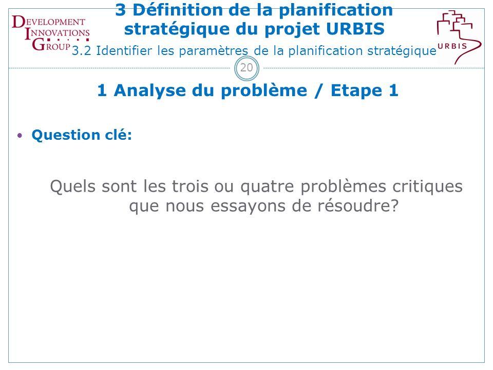 20 1 Analyse du problème / Etape 1 Question clé: Quels sont les trois ou quatre problèmes critiques que nous essayons de résoudre.