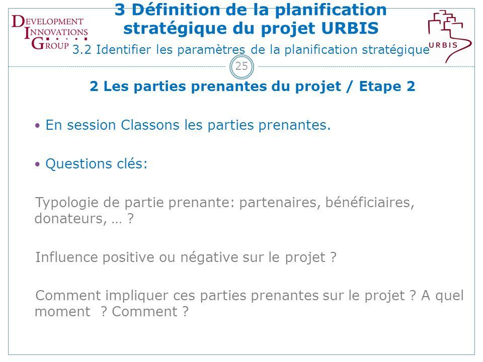 25 2 Les parties prenantes du projet / Etape 2 En session Classons les parties prenantes.