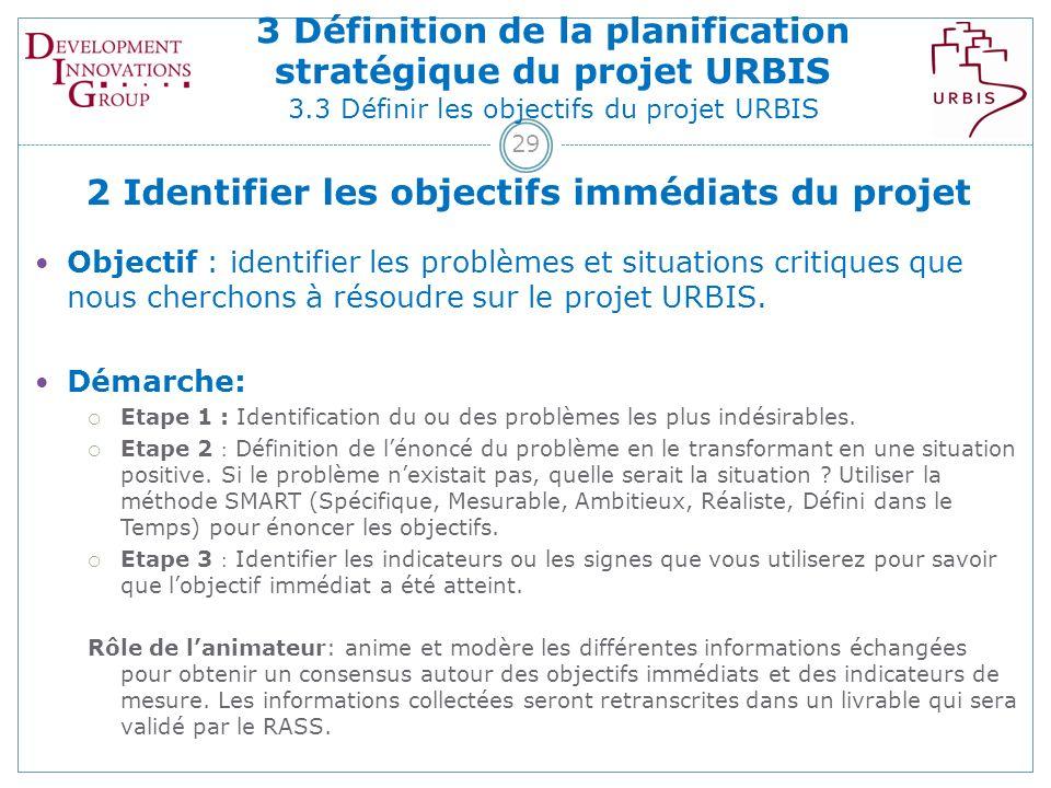 29 2 Identifier les objectifs immédiats du projet Objectif : identifier les problèmes et situations critiques que nous cherchons à résoudre sur le projet URBIS.