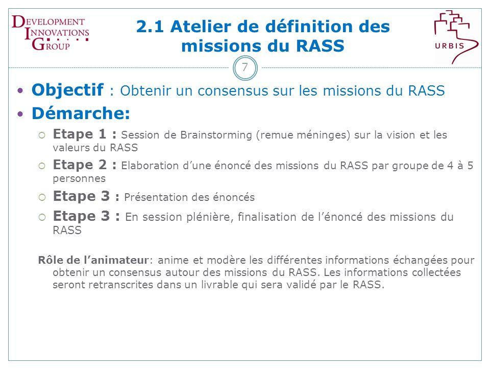 2.1 Atelier de définition des missions du RASS 7 Objectif : Obtenir un consensus sur les missions du RASS Démarche: Etape 1 : Session de Brainstorming (remue méninges) sur la vision et les valeurs du RASS Etape 2 : Elaboration dune énoncé des missions du RASS par groupe de 4 à 5 personnes Etape 3 : Présentation des énoncés Etape 3 : En session plénière, finalisation de lénoncé des missions du RASS Rôle de lanimateur: anime et modère les différentes informations échangées pour obtenir un consensus autour des missions du RASS.