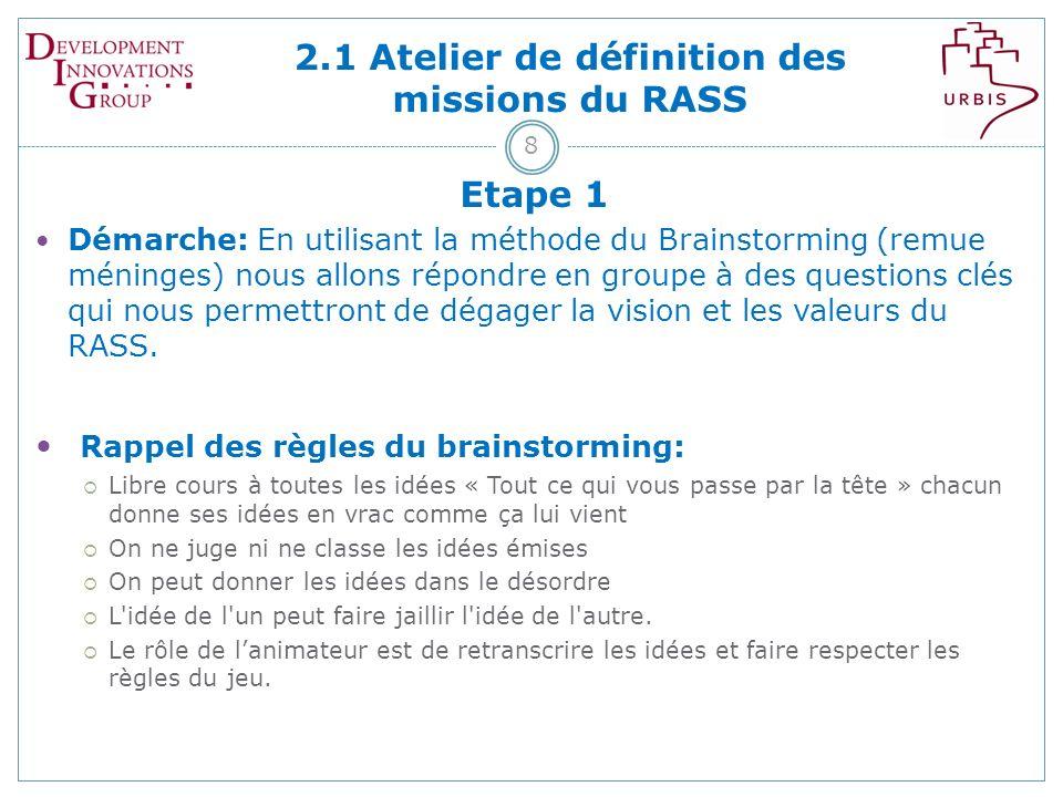 2.1 Atelier de définition des missions du RASS 8 Etape 1 Démarche: En utilisant la méthode du Brainstorming (remue méninges) nous allons répondre en groupe à des questions clés qui nous permettront de dégager la vision et les valeurs du RASS.