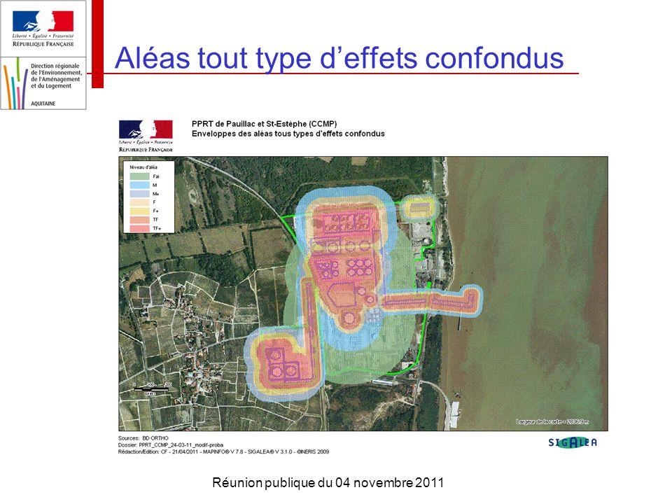 Réunion publique du 04 novembre 2011 Aléas tout type deffets confondus