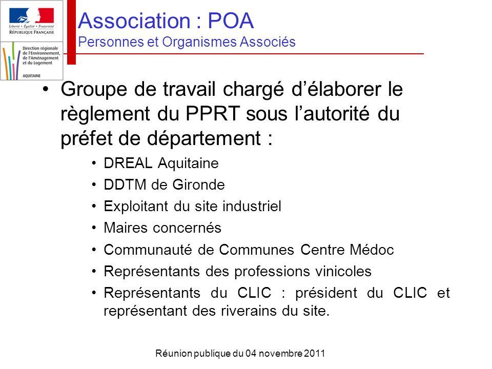 Réunion publique du 04 novembre 2011 Association : POA Personnes et Organismes Associés Groupe de travail chargé délaborer le règlement du PPRT sous l