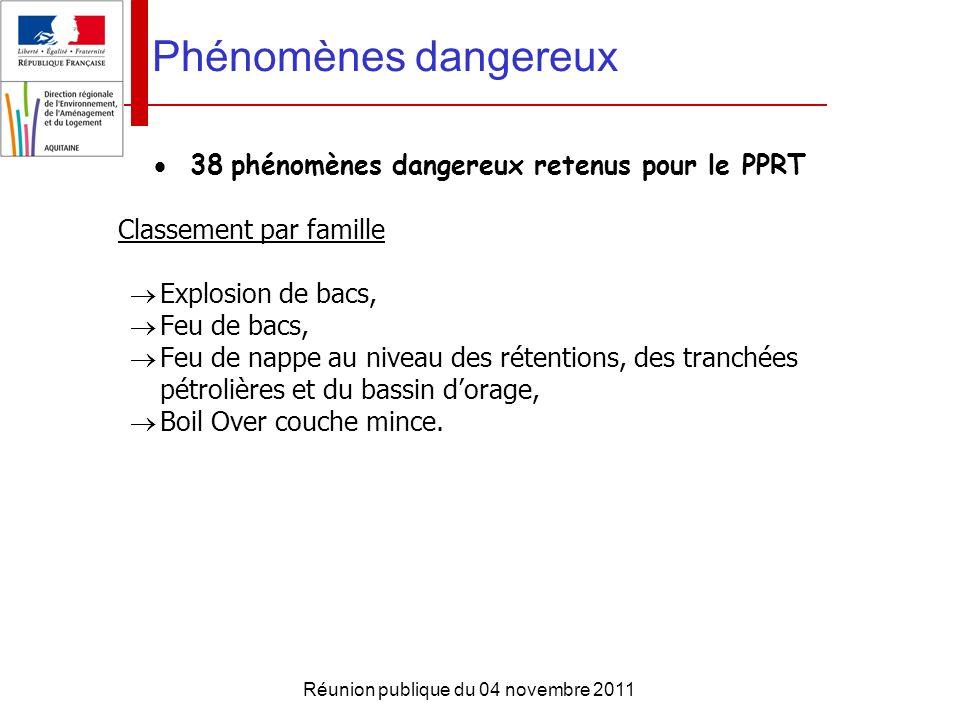 Réunion publique du 04 novembre 2011 Phénomènes dangereux 38 phénomènes dangereux retenus pour le PPRT Classement par famille Explosion de bacs, Feu d