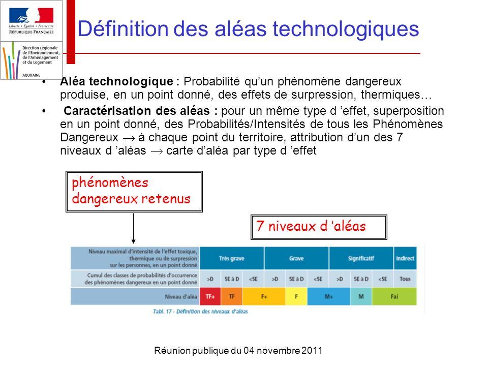 Réunion publique du 04 novembre 2011 Définition des aléas technologiques Aléa technologique : Probabilité quun phénomène dangereux produise, en un poi