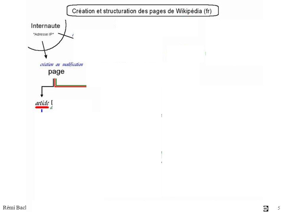Rémi Bachelet – Ecole Centrale de Lille 5 Licence cc-by