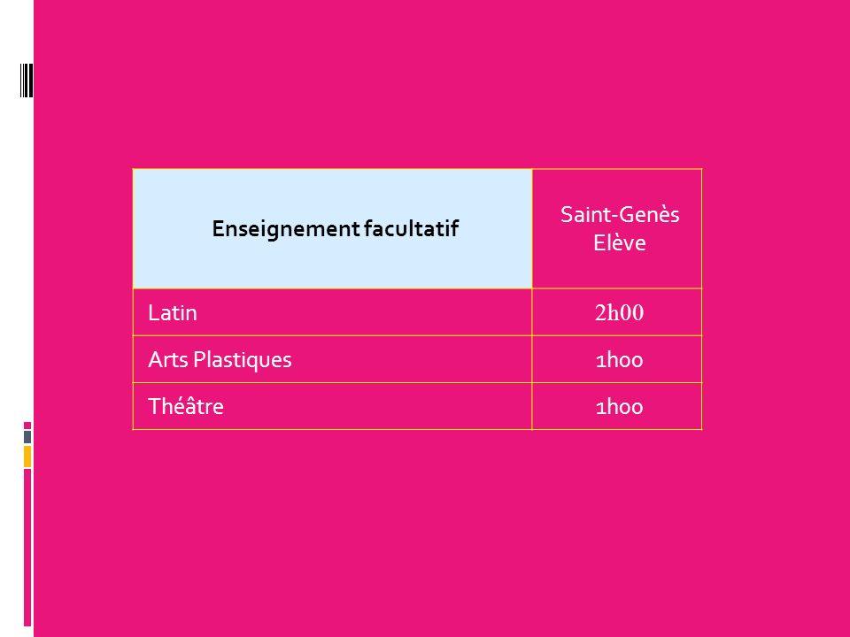 Enseignement facultatif Saint-Genès Elève Latin 2h00 Arts Plastiques1h00 Théâtre1h00