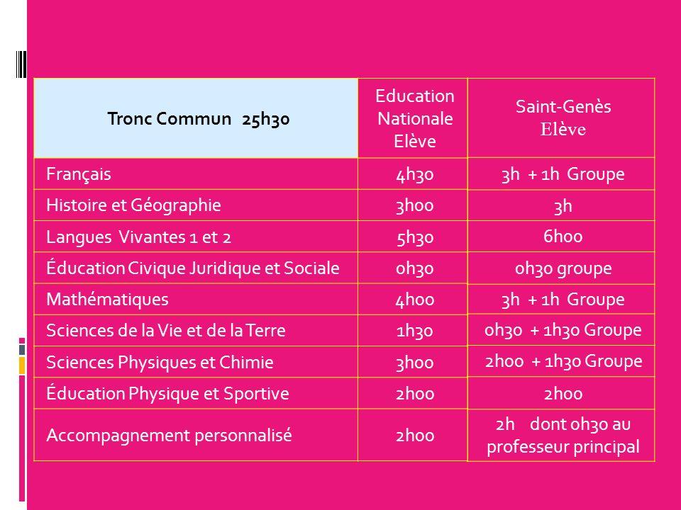 Tronc Commun 25h30 Education Nationale Elève Français4h30 Histoire et Géographie3h00 Langues Vivantes 1 et 25h30 Éducation Civique Juridique et Social