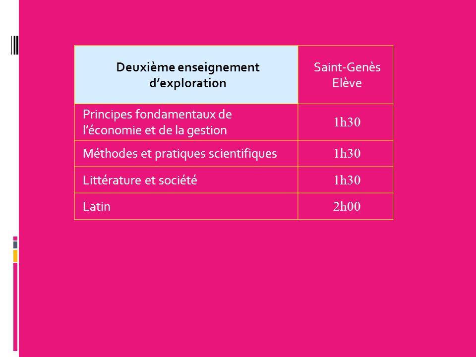 Deuxième enseignement dexploration Saint-Genès Elève Principes fondamentaux de léconomie et de la gestion 1h30 Méthodes et pratiques scientifiques 1h3