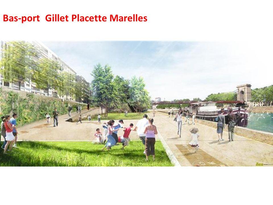 Bas-port Gillet Placette Marelles