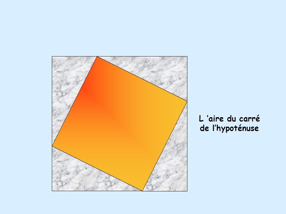 Ainsi sont apparus les carrés des deux côtés de langle droit.