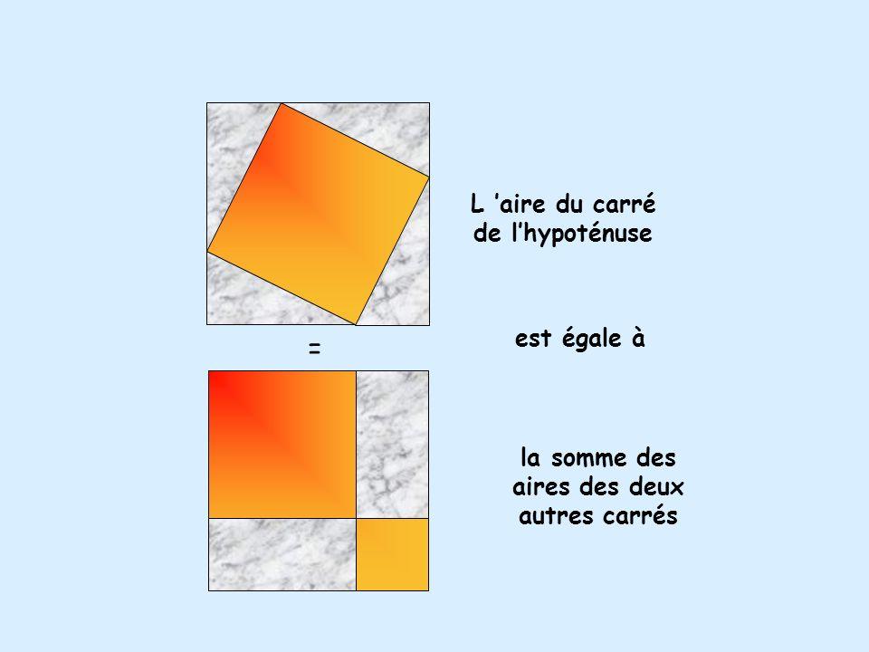 Est égal à La somme des aires des deux autres carrés
