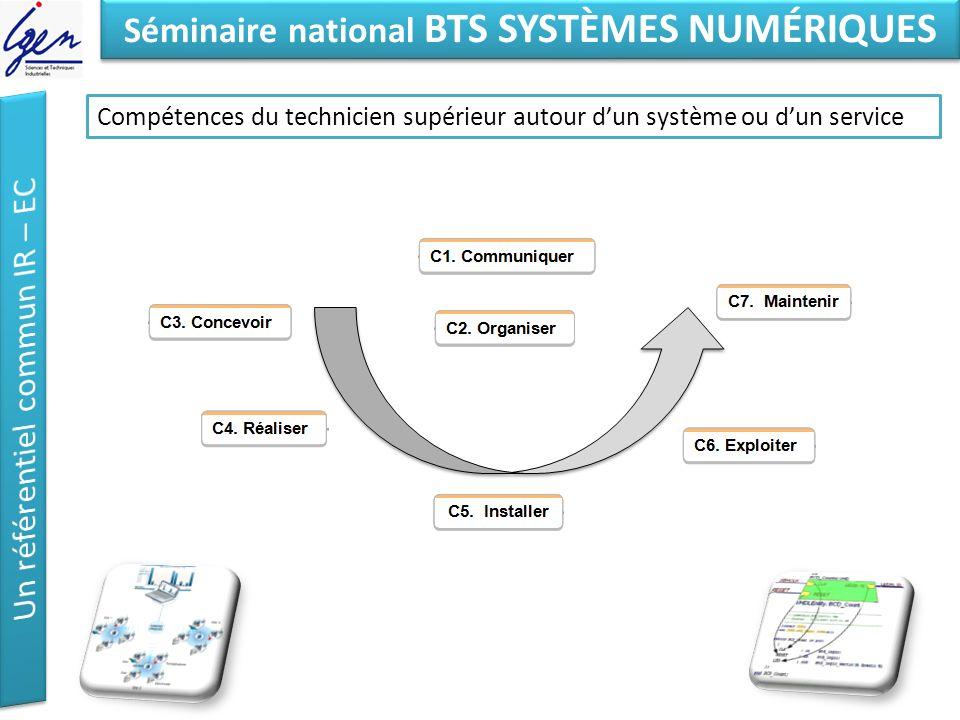 Eléments de constat Séminaire national BTS SYSTÈMES NUMÉRIQUES Compétences du technicien supérieur autour dun système ou dun service