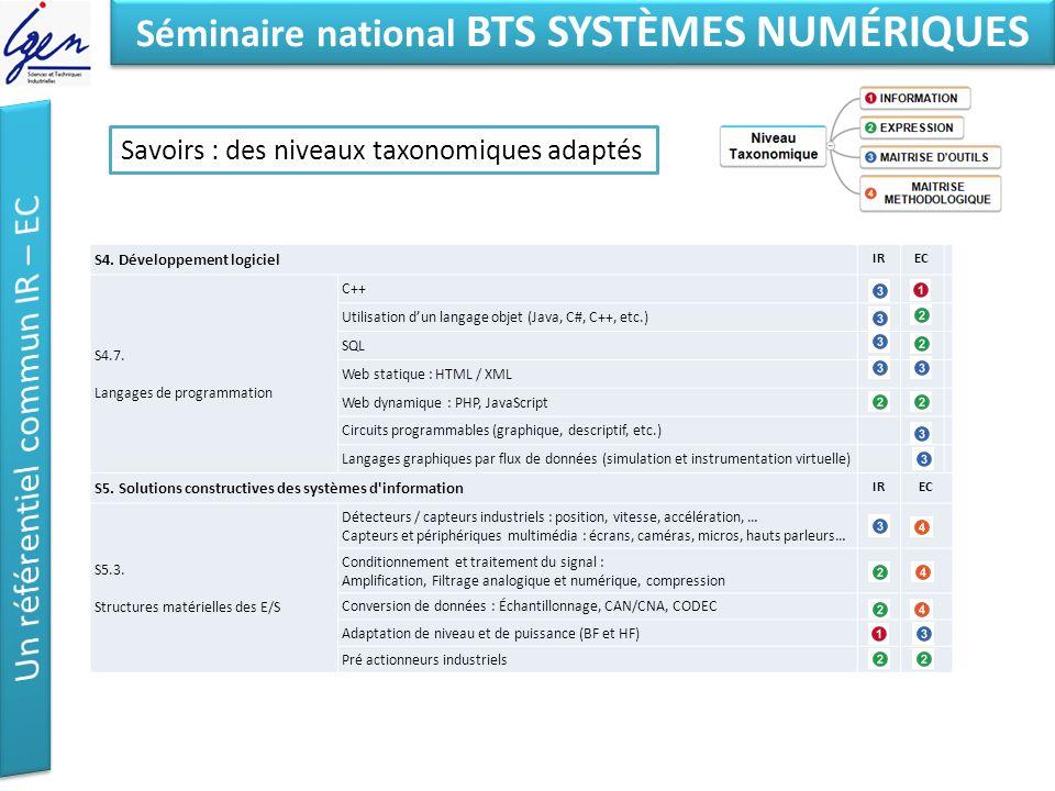 Eléments de constat Séminaire national BTS SYSTÈMES NUMÉRIQUES Savoirs : des niveaux taxonomiques adaptés S4. Développement logiciel IREC S4.7. Langag