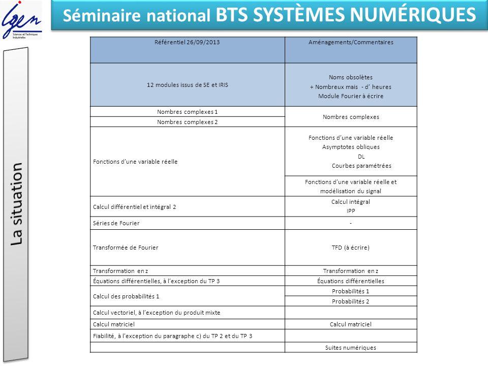 Séminaire national BTS SYSTÈMES NUMÉRIQUES t s(t) f S(f)
