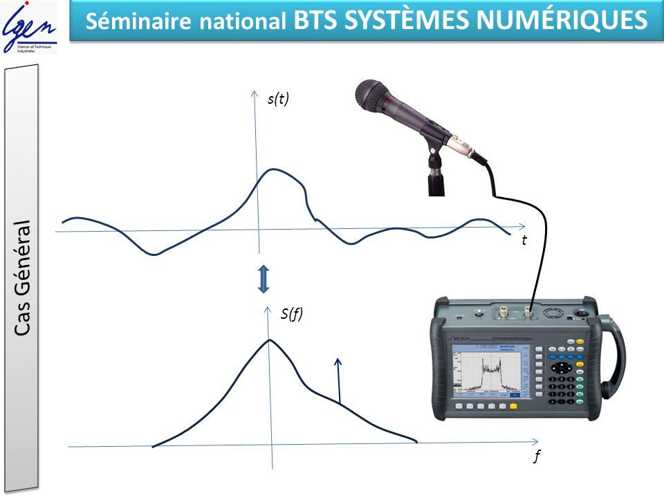 Eléments de constat Séminaire national BTS SYSTÈMES NUMÉRIQUES t s(t) = cos(ωt+φ)=1/2(exp(i (ωt+φ)) + exp(-i (ωt+φ))) f S(f) ω/2.π-ω/2.π