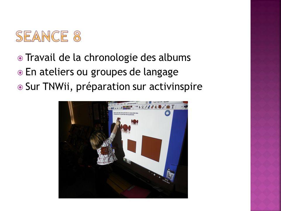 Création de lalbum photo sous didapages Saisie des prénoms par les élèves Verbalisation des textes « Avant...