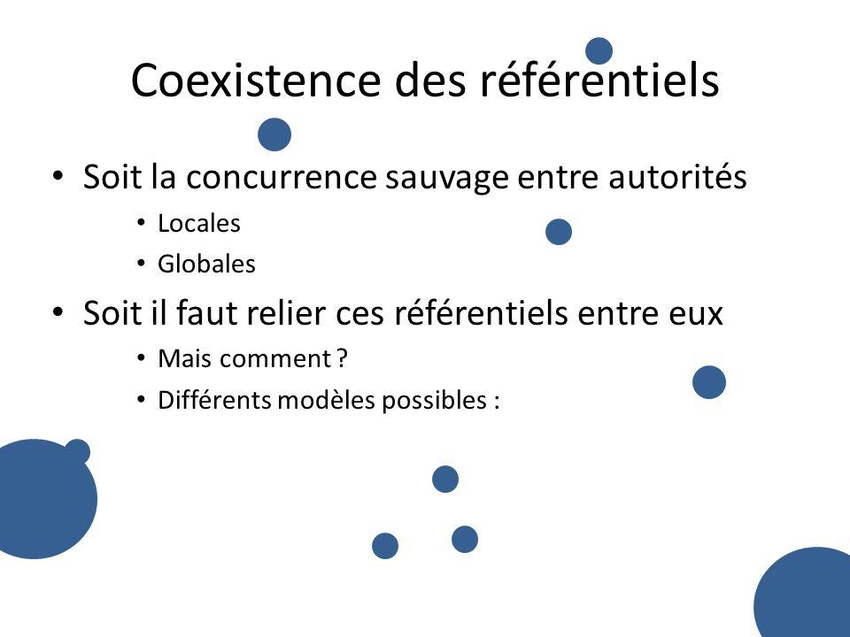 Coexistence des référentiels Soit la concurrence sauvage entre autorités Locales Globales Soit il faut relier ces référentiels entre eux Mais comment .