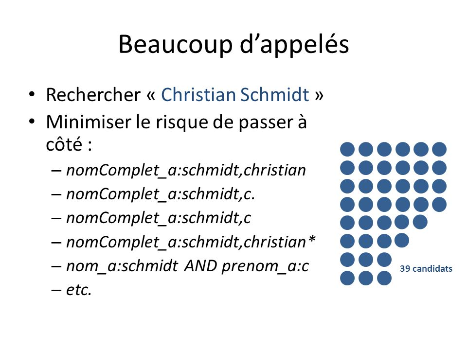 Beaucoup dappelés Rechercher « Christian Schmidt » Minimiser le risque de passer à côté : – nomComplet_a:schmidt,christian – nomComplet_a:schmidt,c.