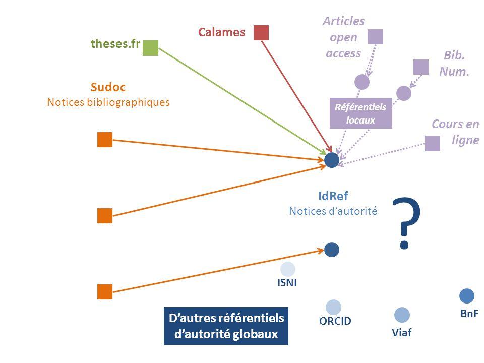 Sudoc Notices bibliographiques IdRef Notices dautorité theses.fr Calames Articles open access Bib. Num. Cours en ligne BnFViaf ORCIDISNI Dautres référ