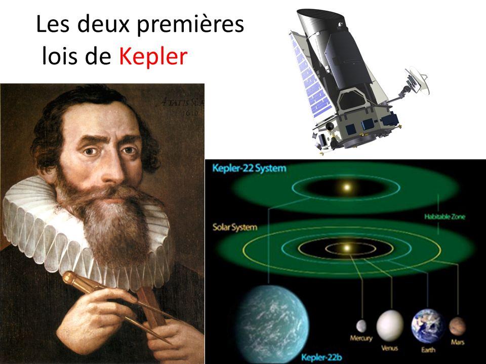 Les deux premières lois de Kepler