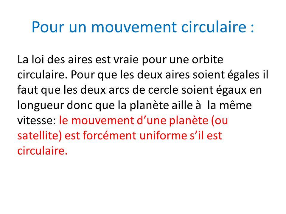 Pour un mouvement circulaire : La loi des aires est vraie pour une orbite circulaire. Pour que les deux aires soient égales il faut que les deux arcs