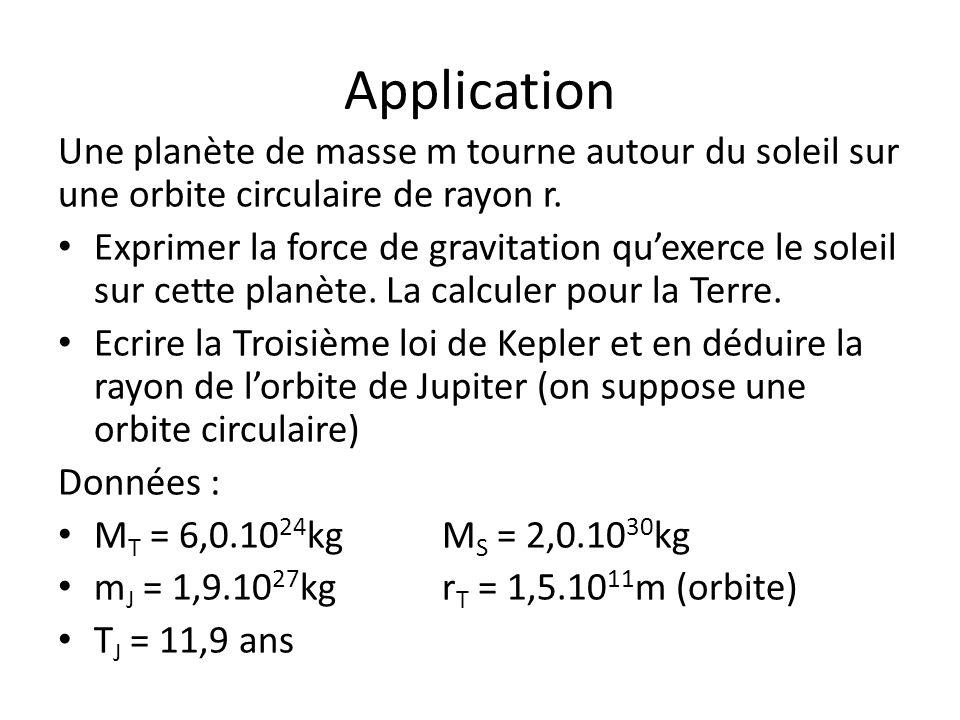 Application Une planète de masse m tourne autour du soleil sur une orbite circulaire de rayon r. Exprimer la force de gravitation quexerce le soleil s