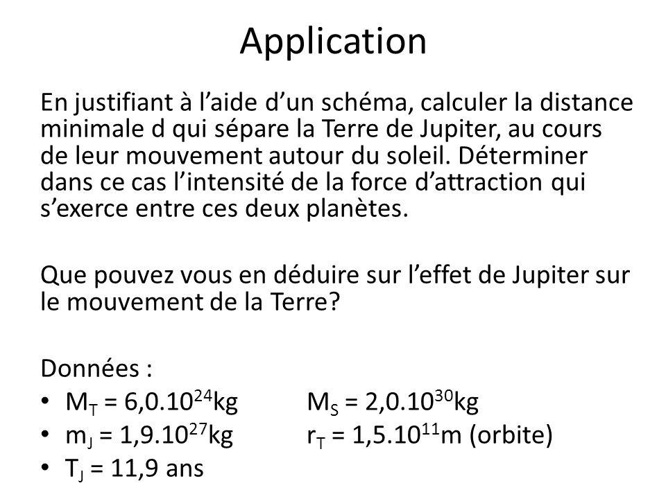Application En justifiant à laide dun schéma, calculer la distance minimale d qui sépare la Terre de Jupiter, au cours de leur mouvement autour du sol