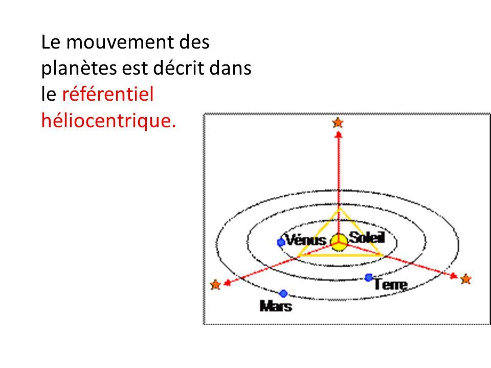 Le mouvement des planètes est décrit dans le référentiel héliocentrique.