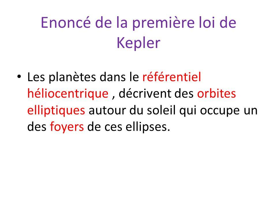 Enoncé de la première loi de Kepler Les planètes dans le référentiel héliocentrique, décrivent des orbites elliptiques autour du soleil qui occupe un