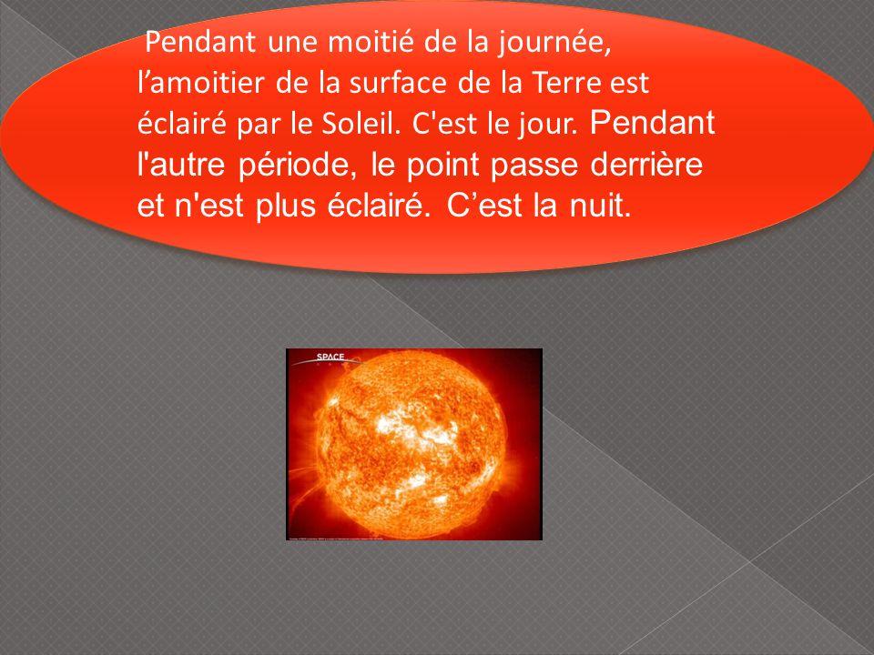 Pendant une moitié de la journée, lamoitier de la surface de la Terre est éclairé par le Soleil. C'est le jour. Pendant l'autre période, le point pass