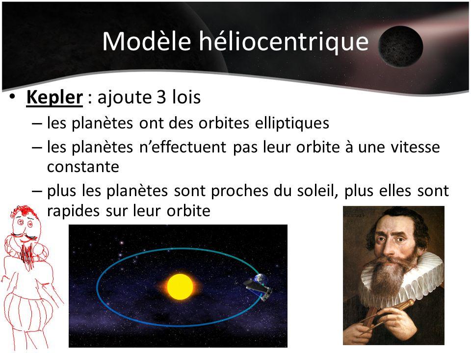 Modèle héliocentrique Kepler : ajoute 3 lois – les planètes ont des orbites elliptiques – les planètes neffectuent pas leur orbite à une vitesse constante – plus les planètes sont proches du soleil, plus elles sont rapides sur leur orbite
