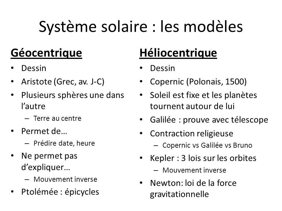 Système solaire : les modèles Géocentrique Dessin Aristote (Grec, av.