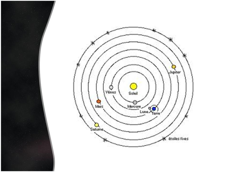Modèle héliocentrique Galilée : prouve de ce modèle grâce au télescope (Vénus a des phases, Jupiter a 4 lunes qui orbitent autour delle)