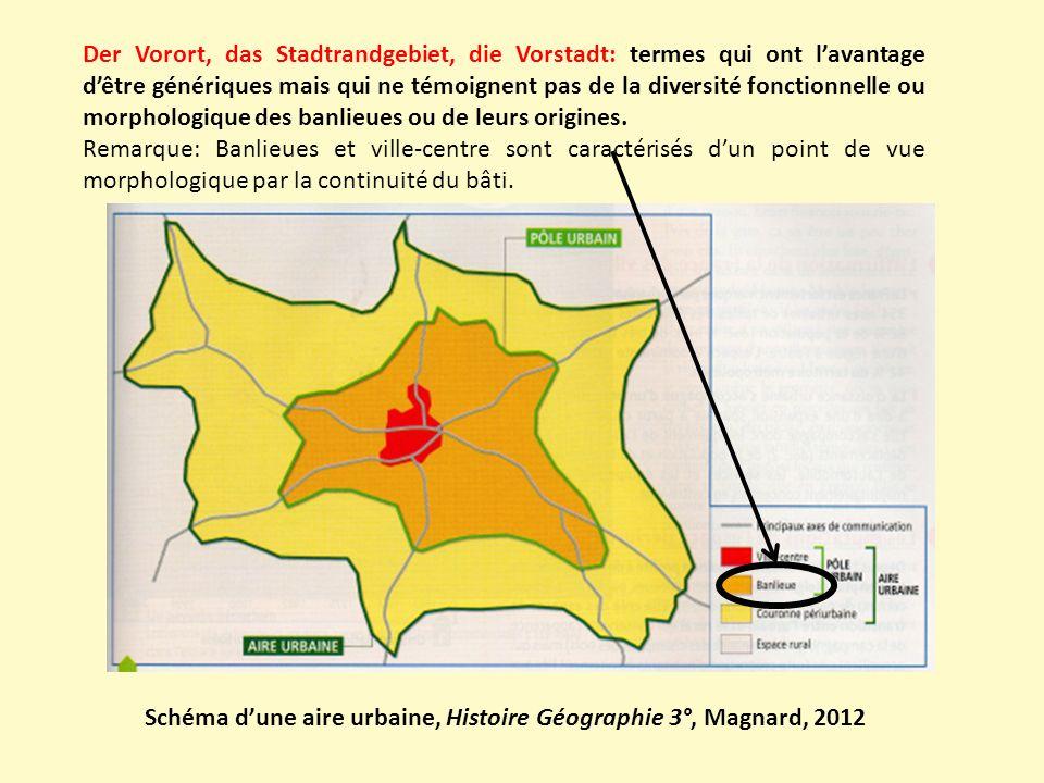 Schéma dune aire urbaine, Histoire Géographie 3°, Magnard, 2012 Der städtische Pol: Agglomeration oder Ballungsraum mit mindestens 5000 Arbeitsstellen.