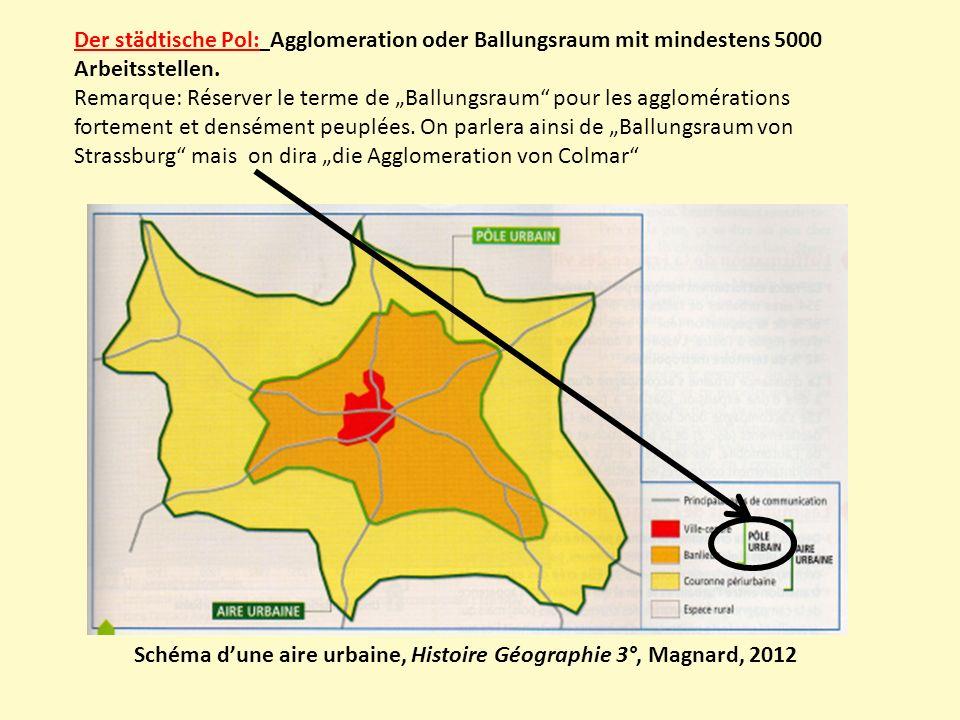 Schéma dune aire urbaine, Histoire Géographie 3°, Magnard, 2012 Umlandgemeinde (communes périurbaines): Gemeinde derer mindestens 40 % der Erwerbstätigen in der Stadtregion arbeiten.